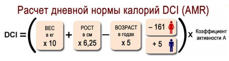 Суточная норма калорий для похудения, сколько